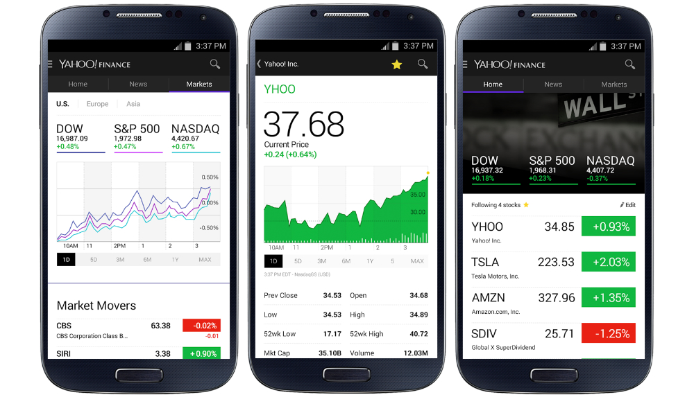 Yahoo Finance mobile