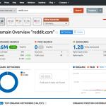 SEMRush & Ahrefs : comparatif de ces 2 outils SEO